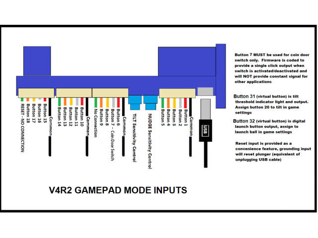 Digital/Analog Plunger No Ball Shooter Assembly V3